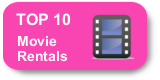 Top 10 Rented Mov